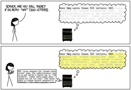 xkcd-heartbleed-explained