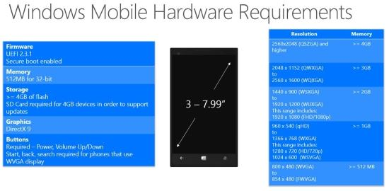 windows-10-mobile-requirements