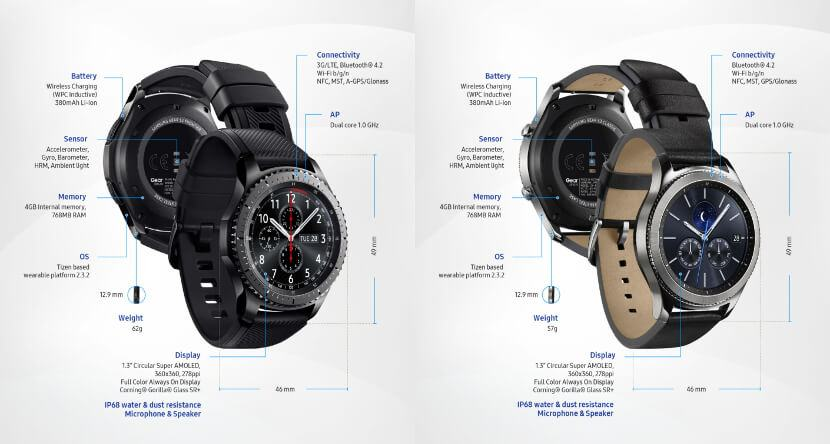 gear-s3-frontier-and-classic-specs