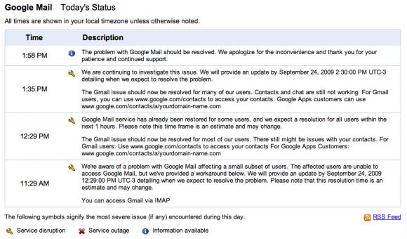 Relatório oficial da situação do Gmail hoje. (Clique para ampliar)