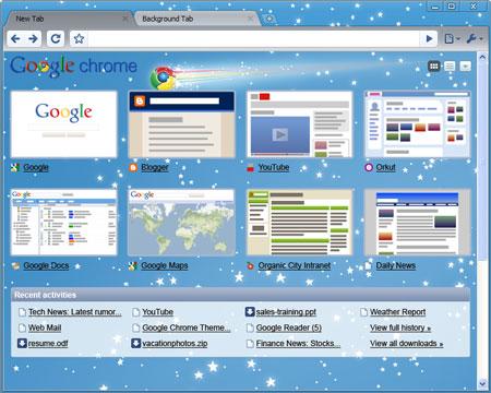 Chrome com um dos temas ativado. (Reprodução)