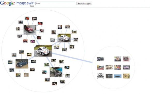 A cara do Google Image Swirl