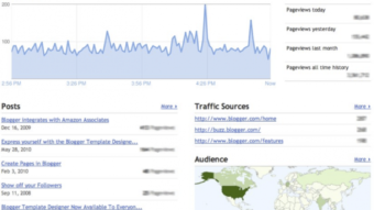 Google integra Analytics a Blogger