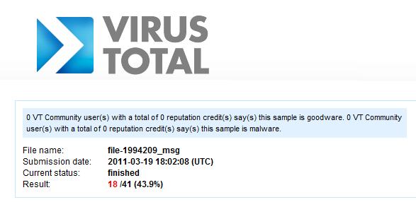 Virus Total