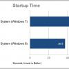 windows-8-inicializacao