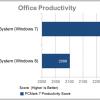 windows-8-produtividade