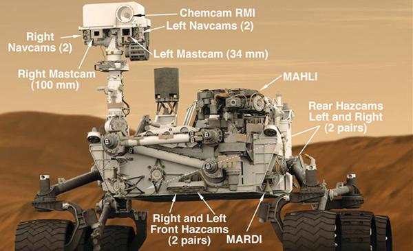 La tecnología detrás de Rover Curiosity