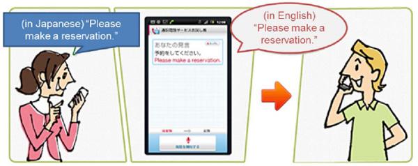 Interlocutor lê ou escuta a mensagem traduzida por meio de sintetizador