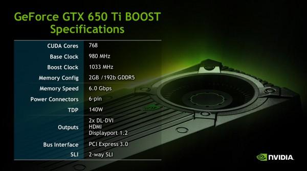 geforce-gtx-650-ti-boost-especificacoes