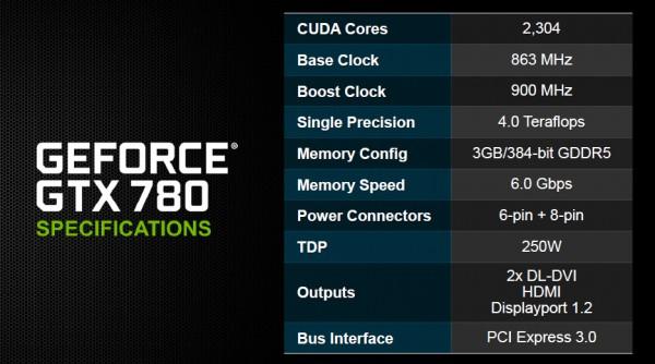 geforce-gtx-780-especificacoes