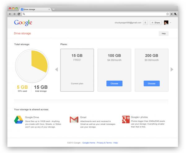 google-espaco-unificado