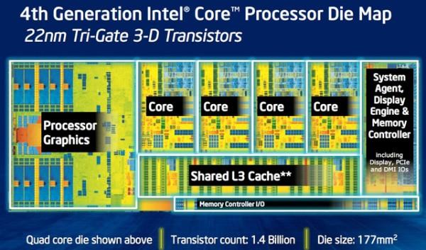 intel-haswell-arquitetura-slide