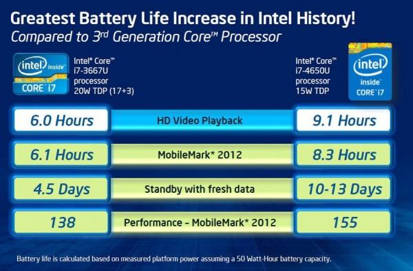 intel-haswell-bateria-slide