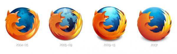 Evolução da marca do Firefox