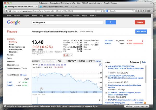Google Finance exibe dados do Grupo Eduacional Anhanguera