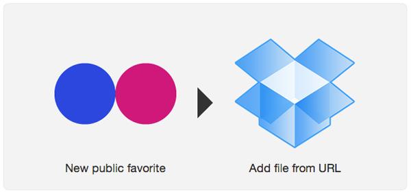 flickr-favs-dropbox