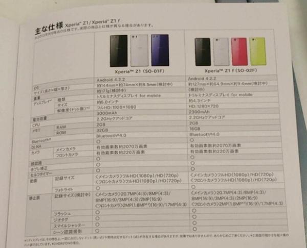 Xperia Z1 e Xperia Z1 f: especificações