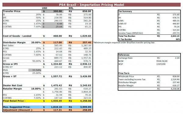 ps4-impostos-tabela-sony