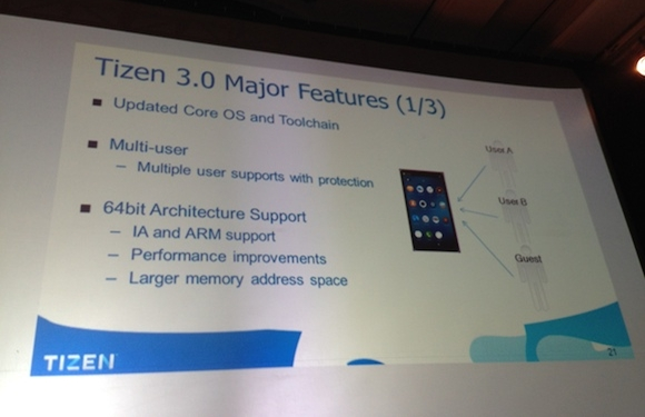 Tizen 3.0: múltiplos usuários e 64 bits