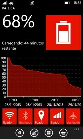 Bateria do Lumia 925: dura bem, mas não exija muito