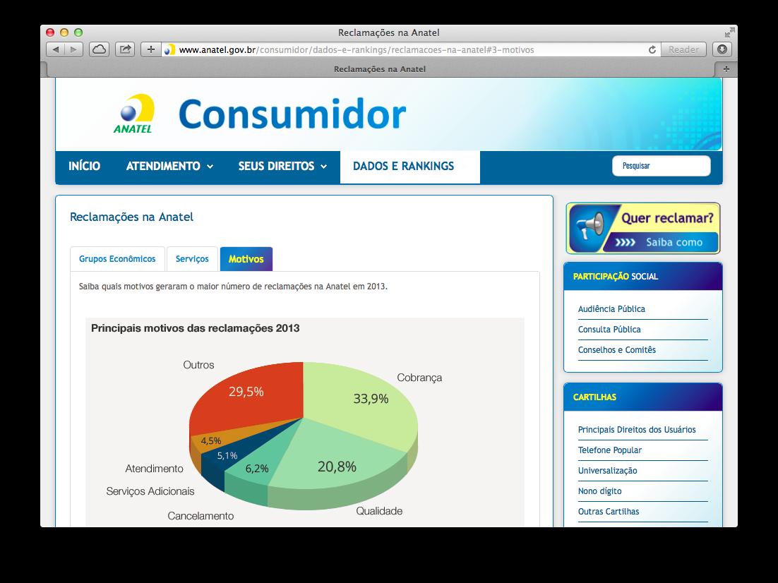 Anatel lança Portal do Consumidor | Tecnoblog
