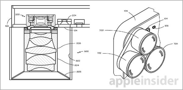 Patente de lentes intercambiáveis