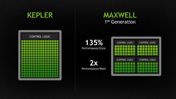 Kepler x Maxwell
