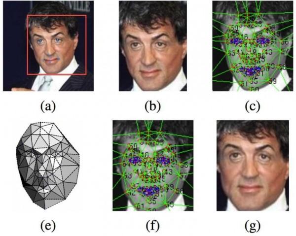 DeepFace - modelo 3D