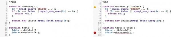 PHP versus Hack