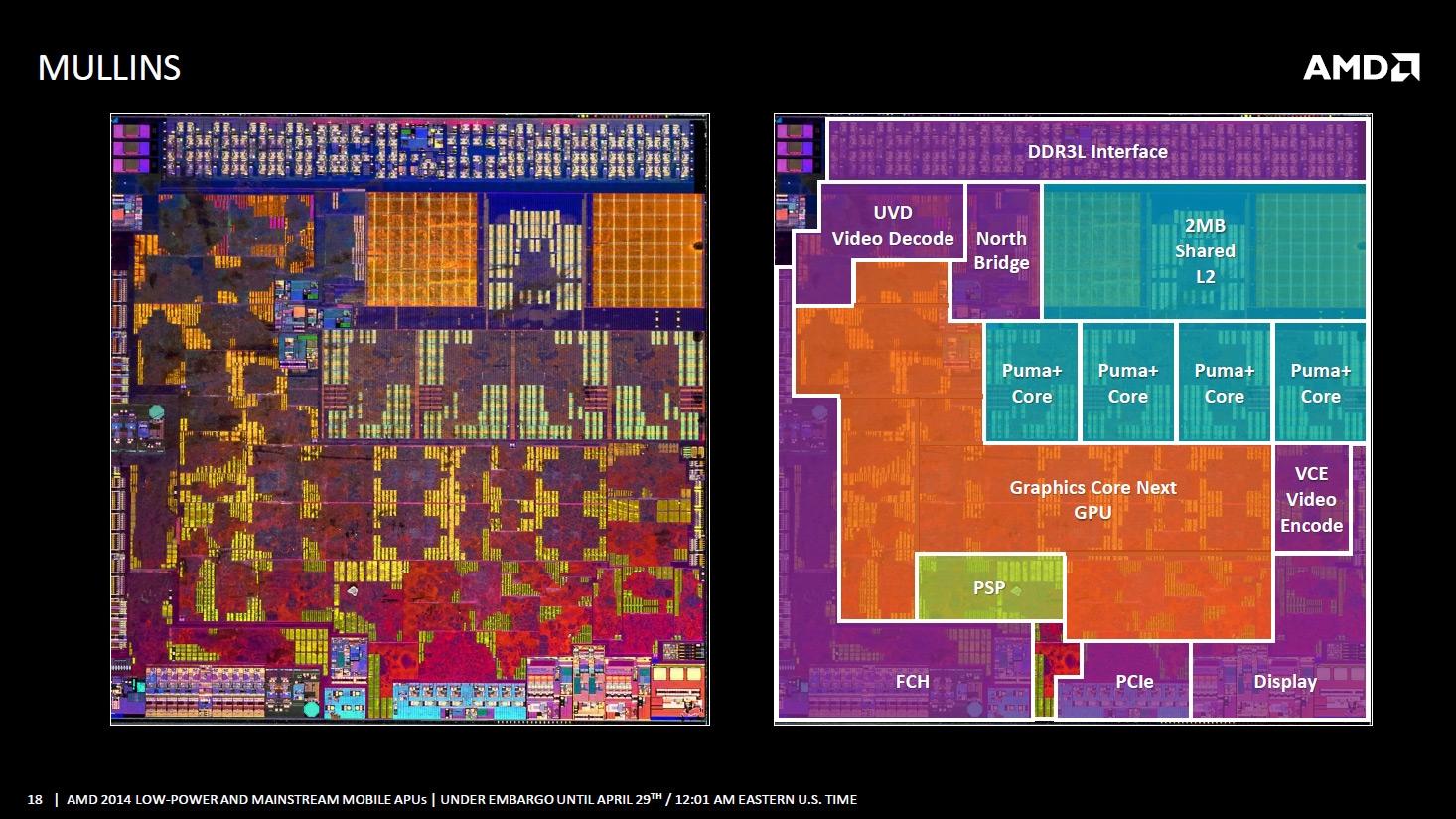 Com foco em dispositivos móveis, AMD lança sua terceira
