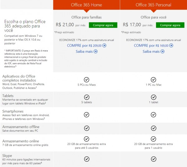 Office 365: Home versus Personal