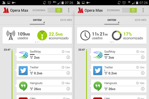 Aplicativo da Opera economiza dados no Android - Tecnoblog
