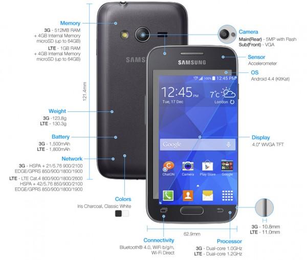 Galaxy Ace 4 tem versão com 4G