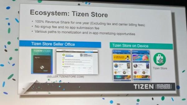 Não precisa pagar nada para publicar na Tizen Store, e os lucros ficam 100% com o desenvolvedor. Falta de incentivo não é.