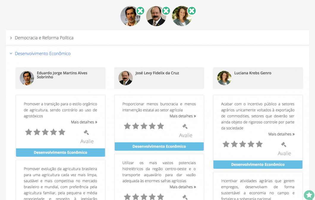 Projeto Brasil exibe comparativo entre as propostas para uma mesma área