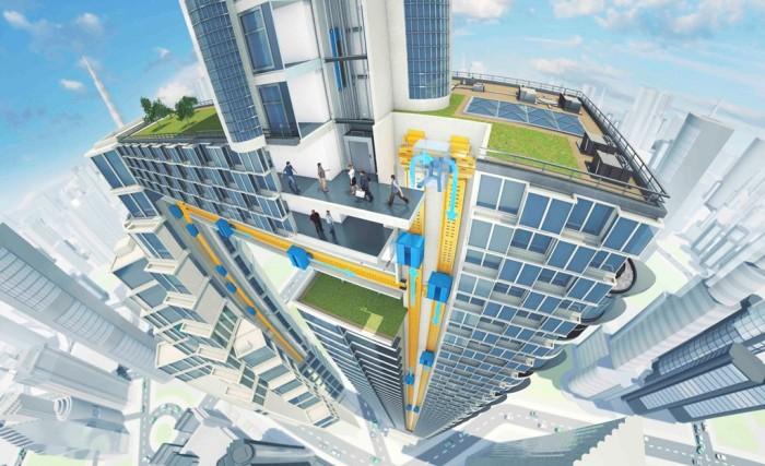 ThyssenKrupp - elevador maglev