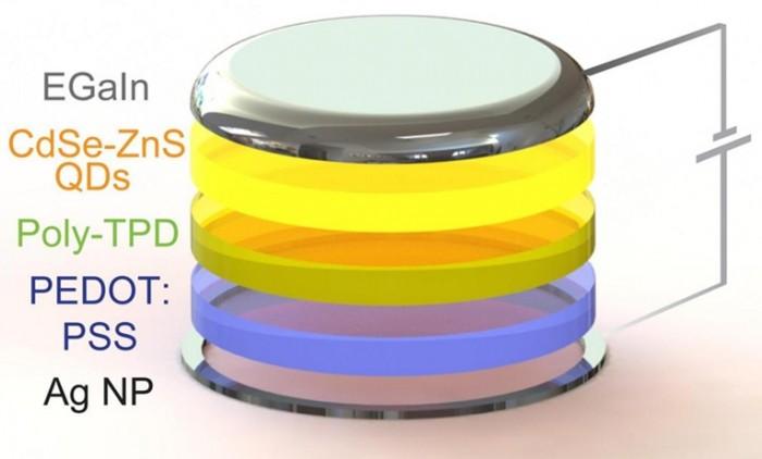 Lentes - impressora 3D