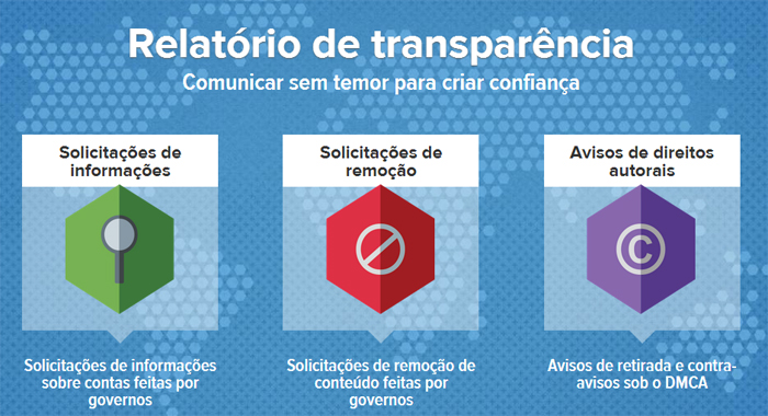 relatorio-transparencia-twi