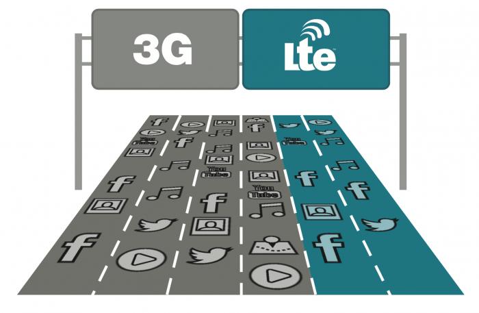 4G poderá não dar conta da demanda daqui a três anos – Tecnoblog