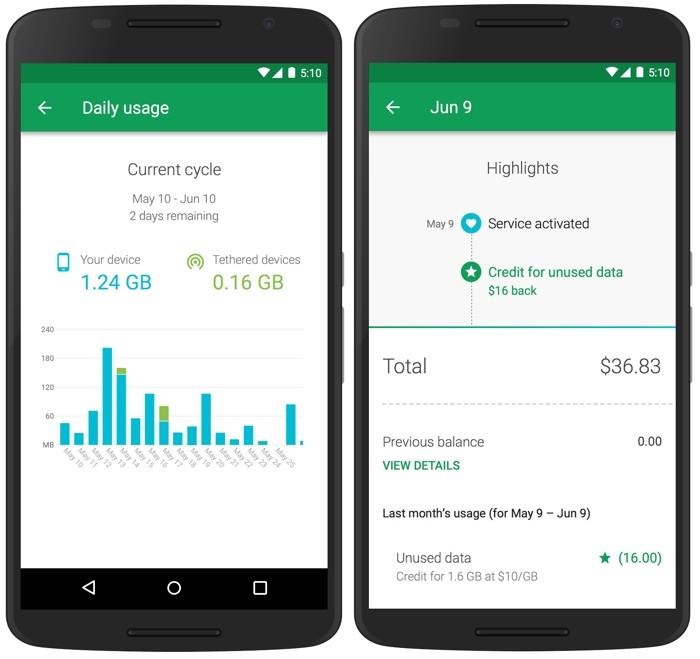Aplicativo informa gastos com telefonia (Imagem: Google)