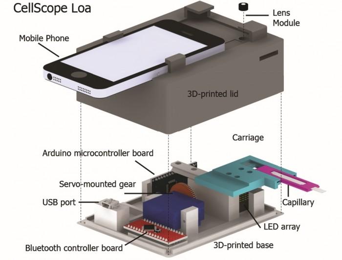 Cellscope Loa