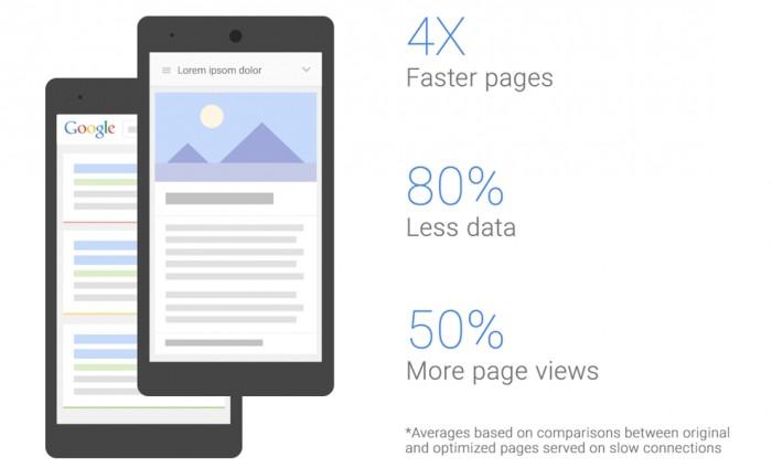 Google - páginas mais leves