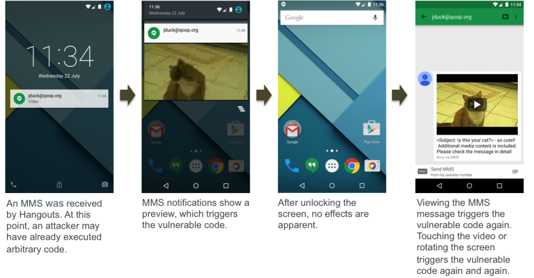 android-falha-sms