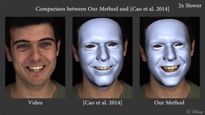 metodo-captura-facial-3