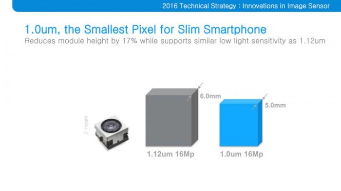Reduz o tamanho do módulo e ainda assim tem melhor qualidade em baixa luz que os pixels de 1,12 µm