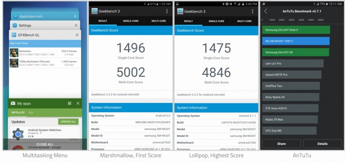 samsung-marshmallow-benchmarks