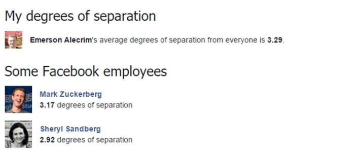 Se você entrar na página do estudo descobrirá seu grau de separação de Mark Zuckerberg, olha só