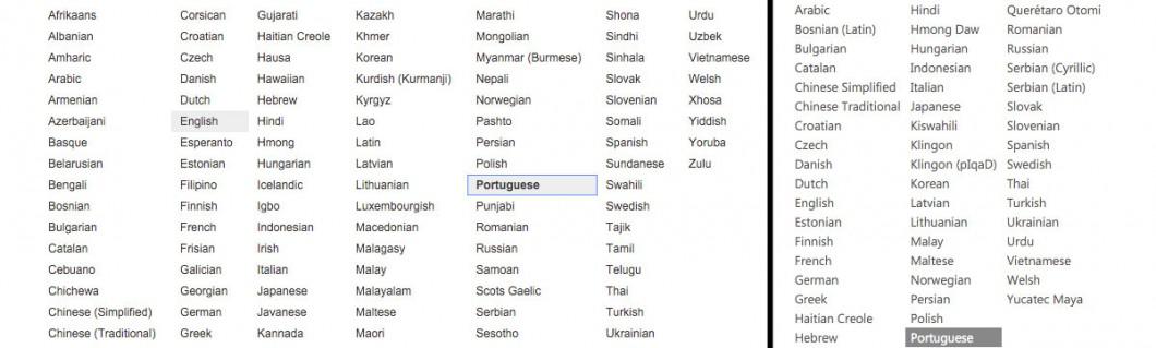 idiomas_Google_MS