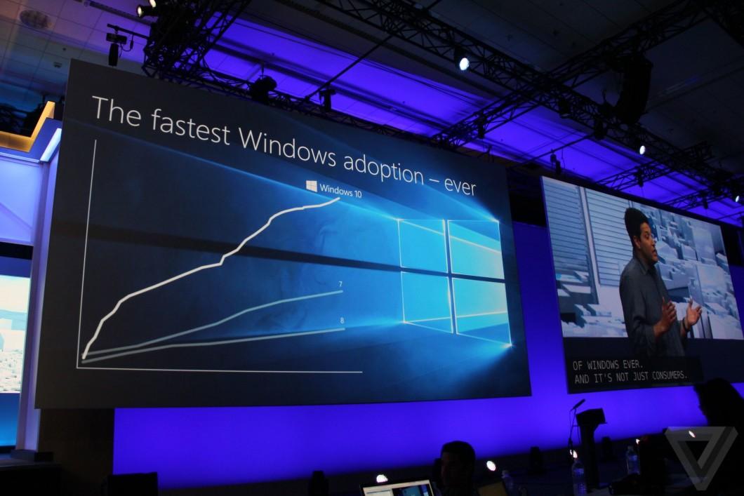 Windows 10 tem a adoção mais rápida já vista entre os sistemas da Microsoft.