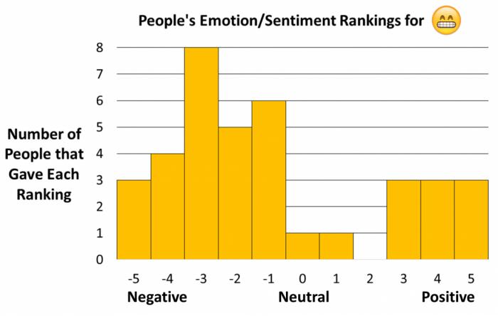 diferenca-emoji-1-2